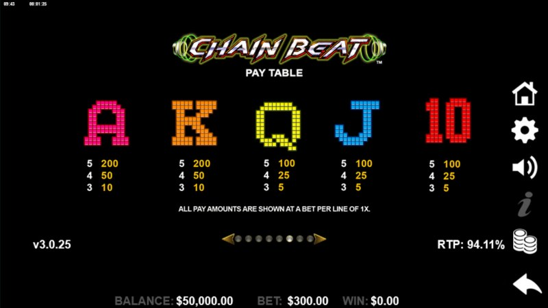 Chain Beat :: Paytable - Low Value Symbols