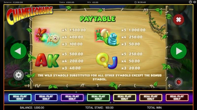 Chameleonaire :: Paytable
