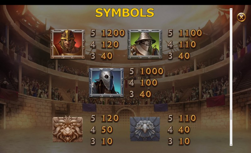 Champions of Rome :: Paytable - High Value Symbols