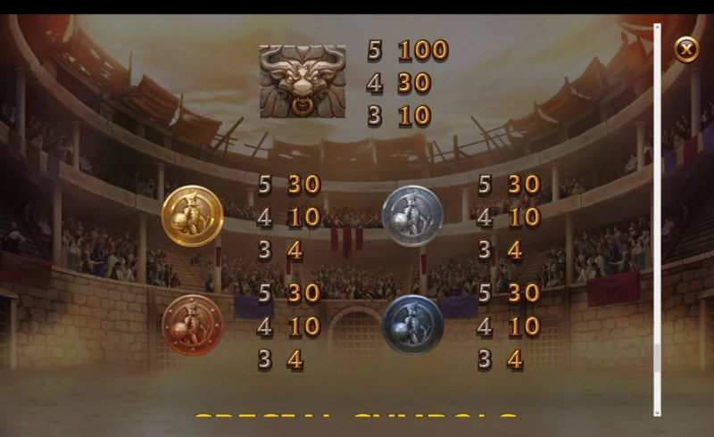 Champions of Rome :: Paytable - Low Value Symbols
