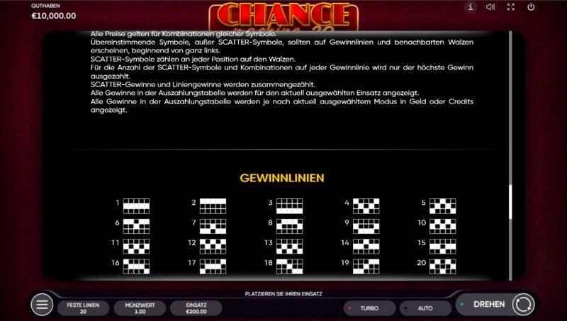 Chance Machine 20 :: Paylines 1-20