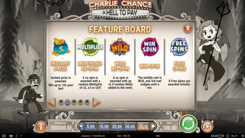 Charlie Chance :: Feature Rules