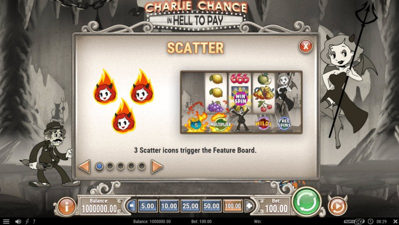 Charlie Chance :: Scatter Symbol Rules