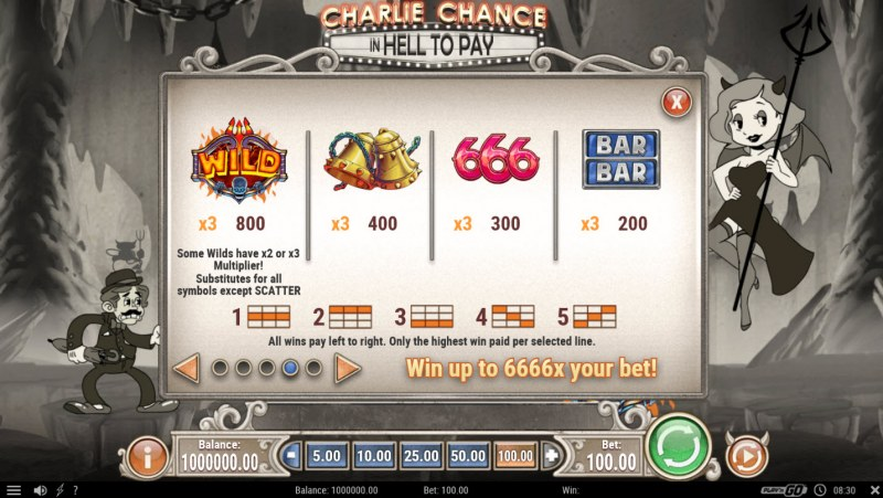 Charlie Chance :: Paytable - High Value Symbols