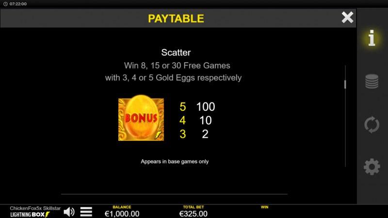 Chicken Fox 5x Skillstar :: Scatter Symbol Rules