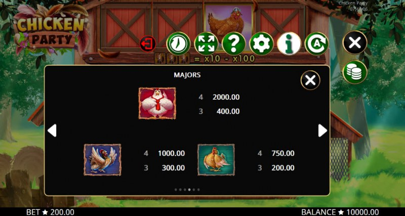 Chicken Party :: Paytable - High Value Symbols