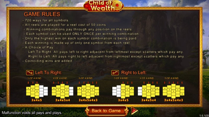 Child of Wealth :: General Game Rules