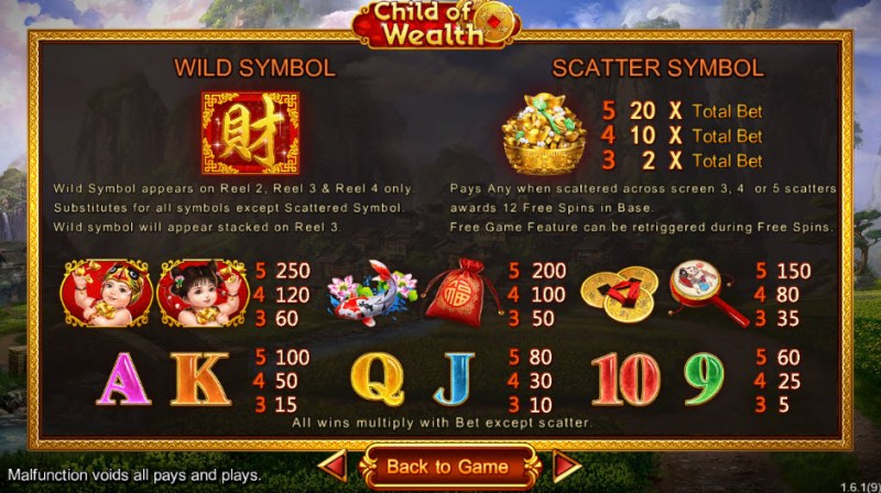 Child of Wealth :: Paytable