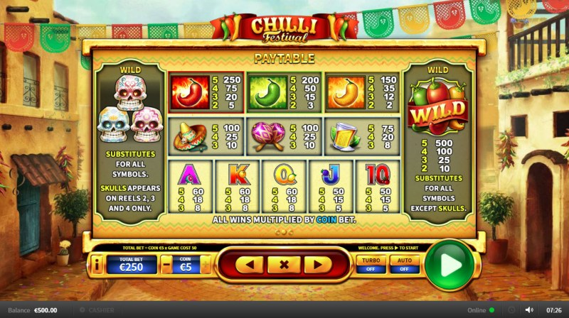 Chilli Festival :: Paytable