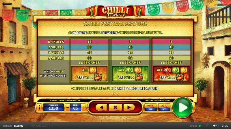 Chilli Festival :: Feature Rules