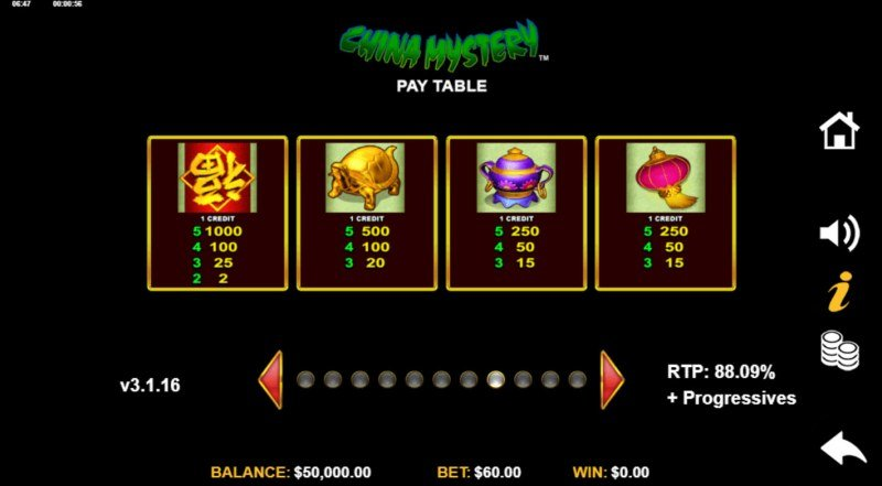 China Mystery with Quickstrike :: Paytable - High Value Symbols