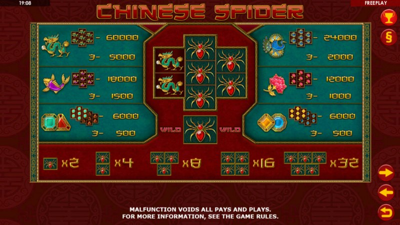 Chinese Spider :: Paytable