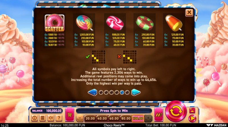 Choco Reels :: Paytable - High Value Symbols