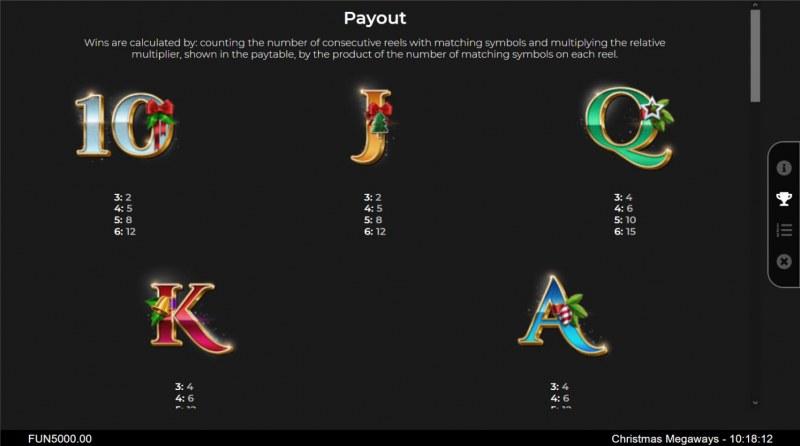 Christmas Megaways :: Paytable - Low Value Symbols