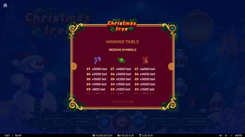 Christmas Tree :: Paytable - Medium Value Symbols