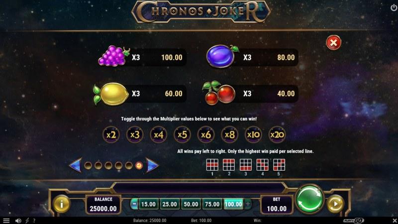 Chronos Joker :: Paytable - Low Value Symbols