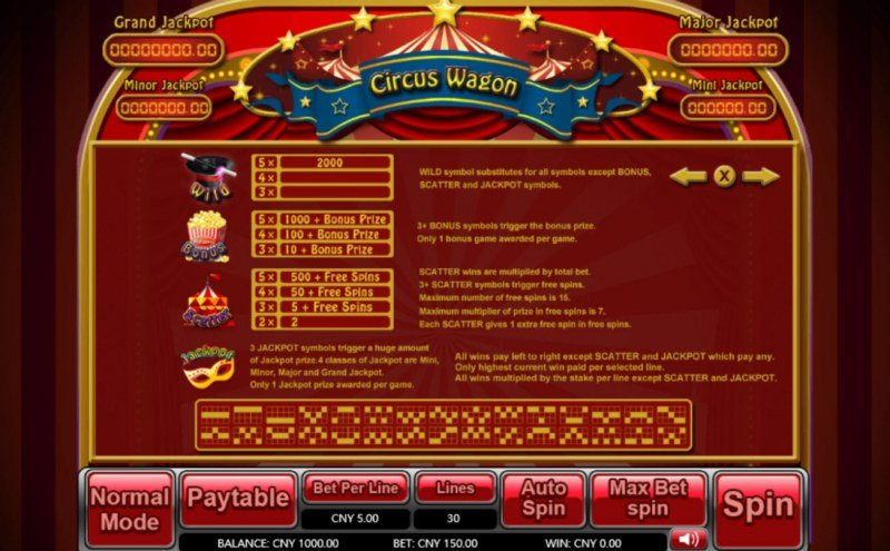 Circus Wagon :: Bonus, Jackpot, Scatter and Wild Rules