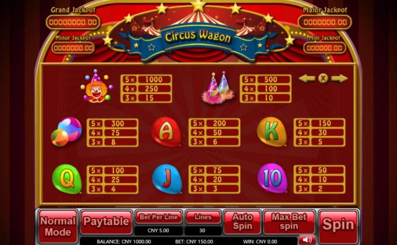 Circus Wagon :: Paytable