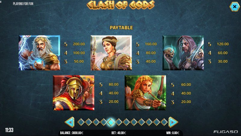 Clash of Gods :: Paytable - High Value Symbols