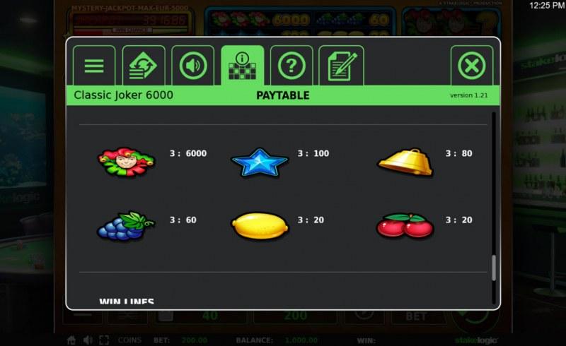 Classic Joker 6000 Quattro :: Paytable