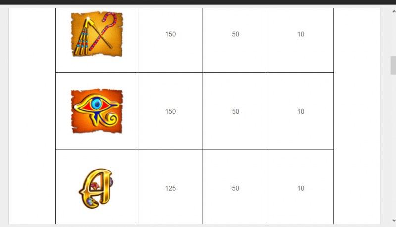 Cleopatra Gold :: Paytable - Medium Value Symbols