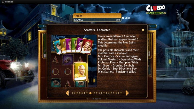 Cluedo Cash Mystery :: Character Scatters