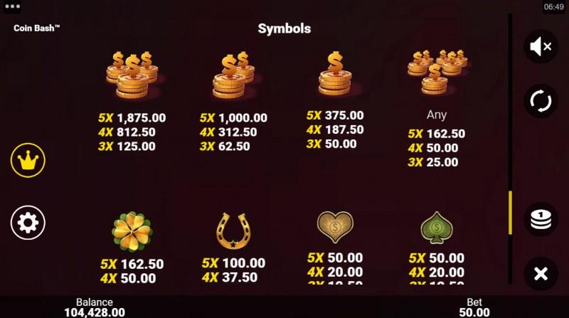 Coin Bash :: Paytable