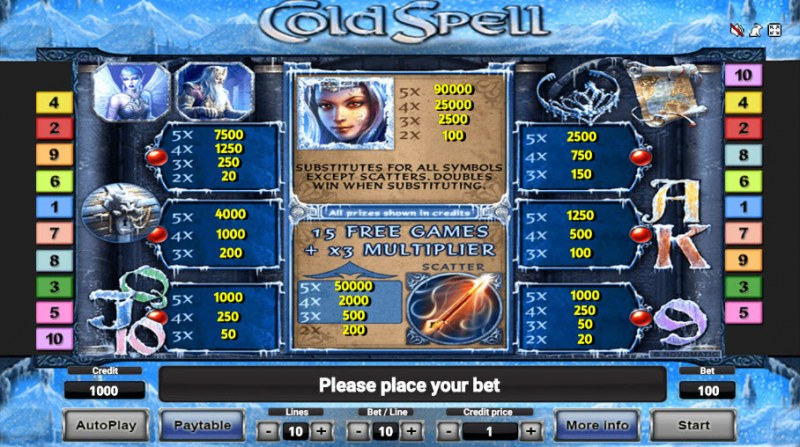 Cold Spell :: Paytable