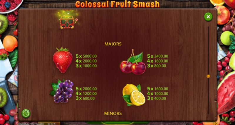 Colossal Fruit Smash :: Paytable - High Value Symbols