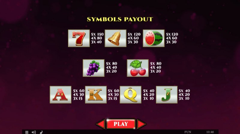 Colossus Fruits Christmas Edition :: Paytable