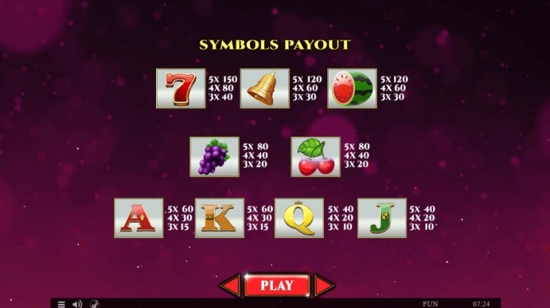 Colossus Fruits Easter Edition :: Paytable