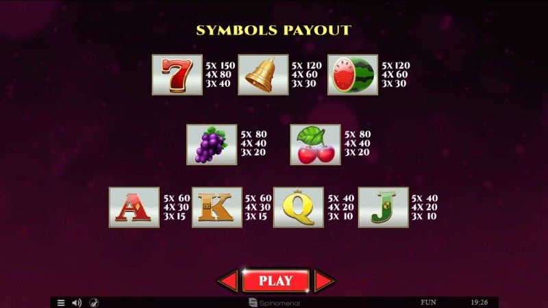 Colossus Fruits :: Paytable