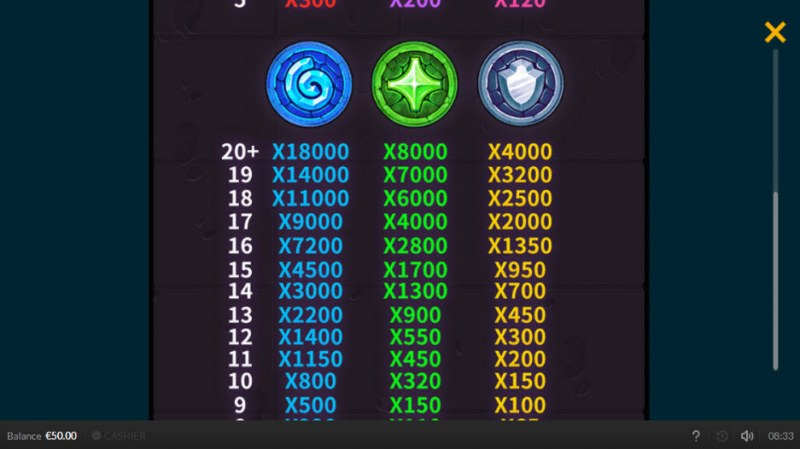 Combat Masters :: Paytable - Low Value Symbols
