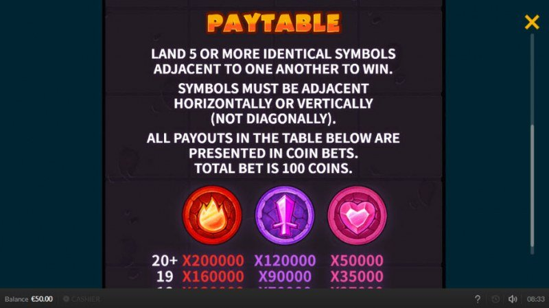 Combat Masters :: Paytable - High Value Symbols