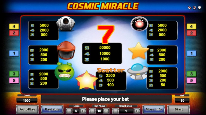 Cosmic Miracle :: Paytable