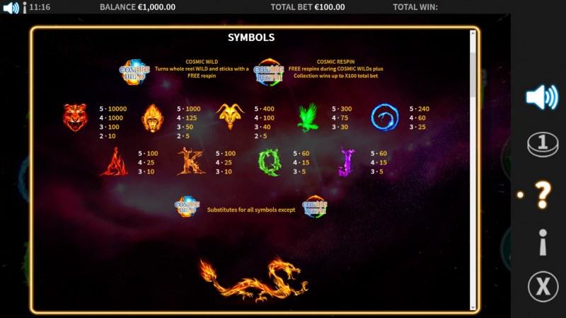 Cosmic Reels :: Paytable