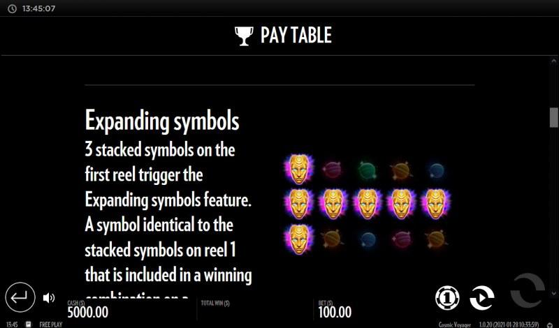 Cosmic Voyager :: Expanding Symbols