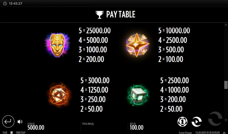 Cosmic Voyager :: Paytable - High Value Symbols