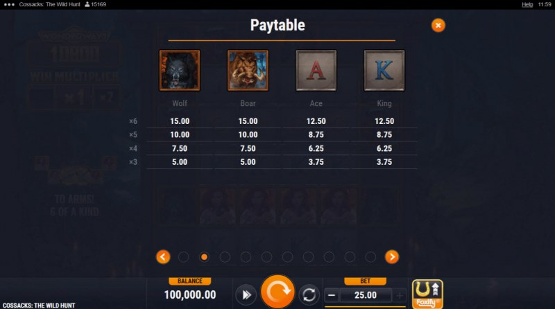 Cossacks the Wild Hunt :: Paytable - Medium Value Symbols