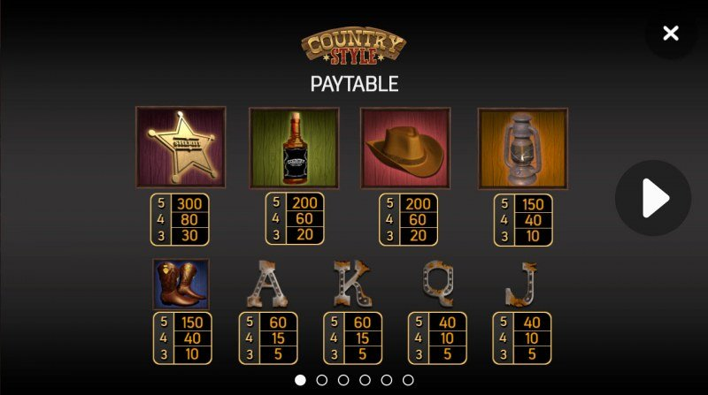 Country Style :: Paytable