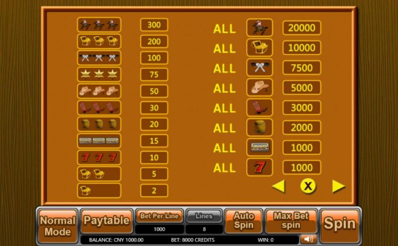 Cowboy :: Paytable