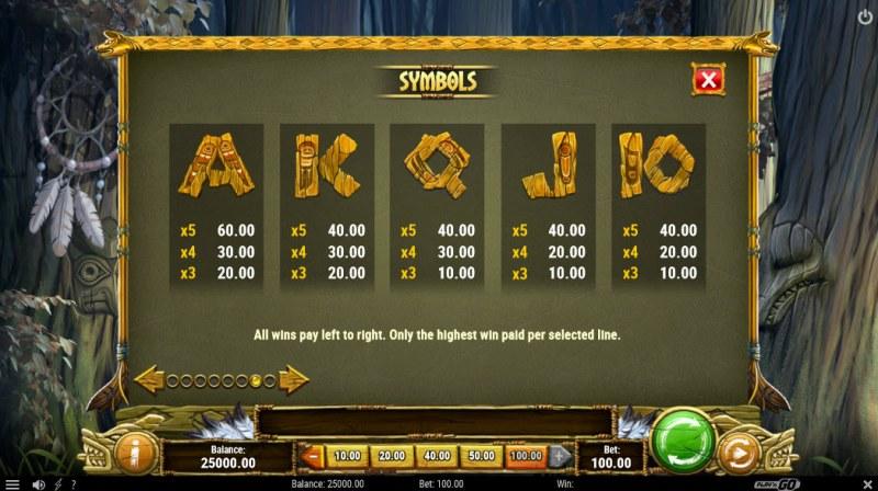 Coywolf Cash :: Paytable - Low Value Symbols