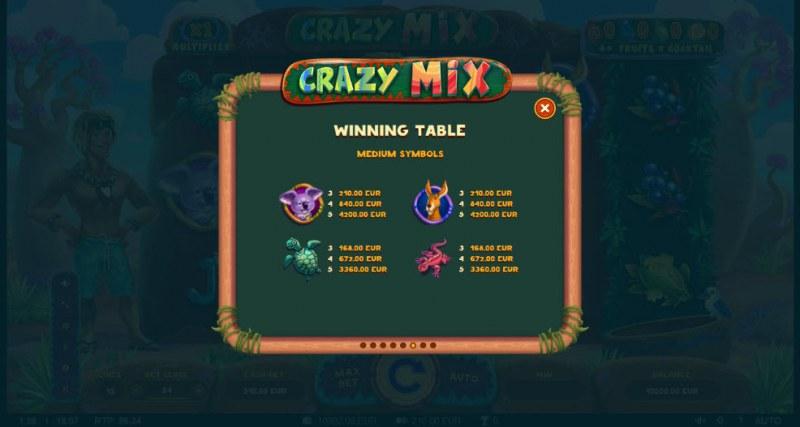 Crazy Mix :: Paytable - Medium Value Symbols