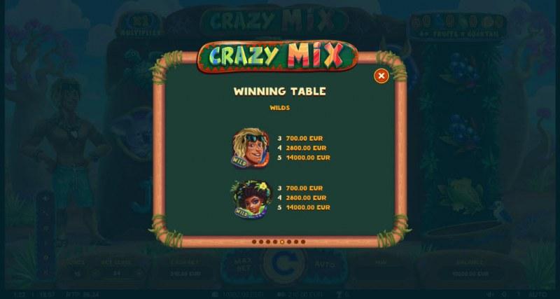 Crazy Mix :: Paytable - High Value Symbols