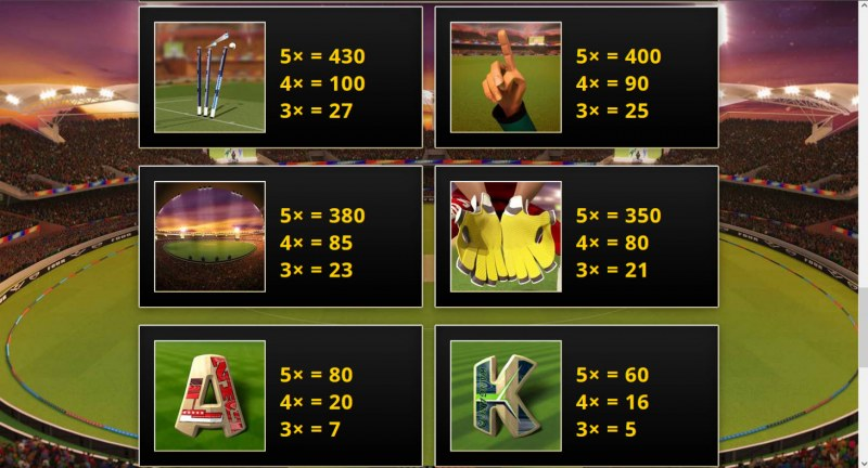 Cricket Fever :: Paytable