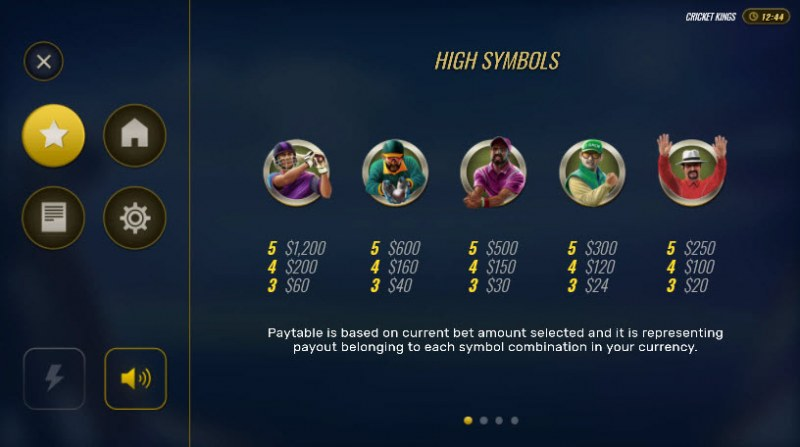 Cricket Kings :: Paytable - High Value Symbols