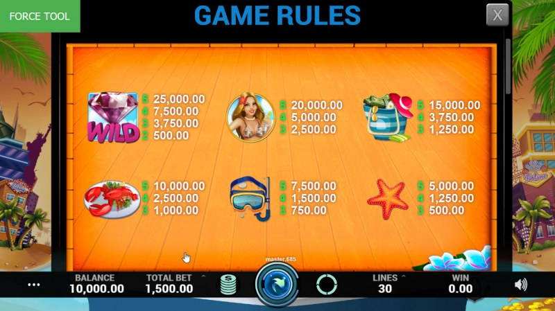 Cruise of Fortune :: Paytable - High Value Symbols