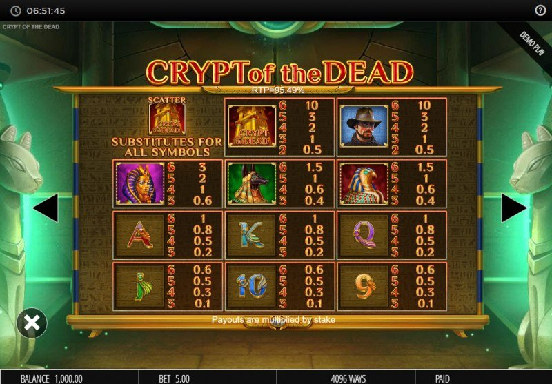 Crypt of the Dead :: Paytable
