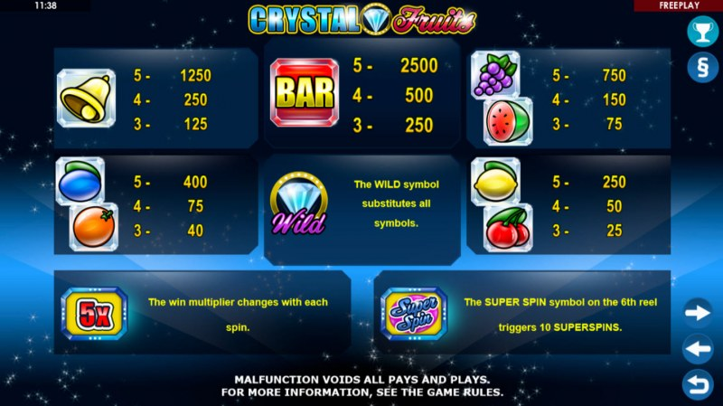 Crystal Fruits :: Paytable