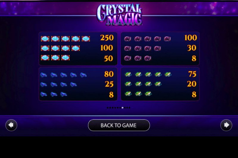 Crystal Magic :: Paytable - High Value Symbols